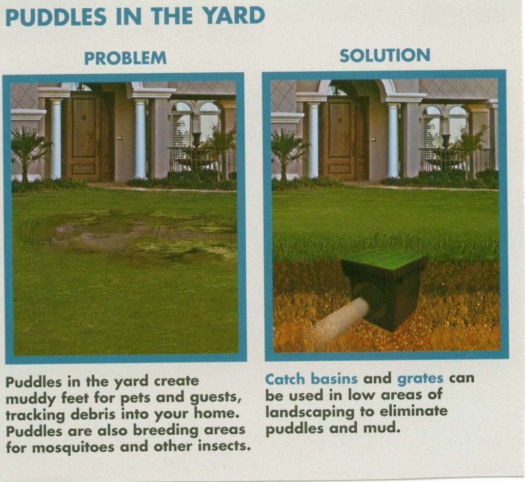 Drainage Systems – Express Lawn Sprinklers
